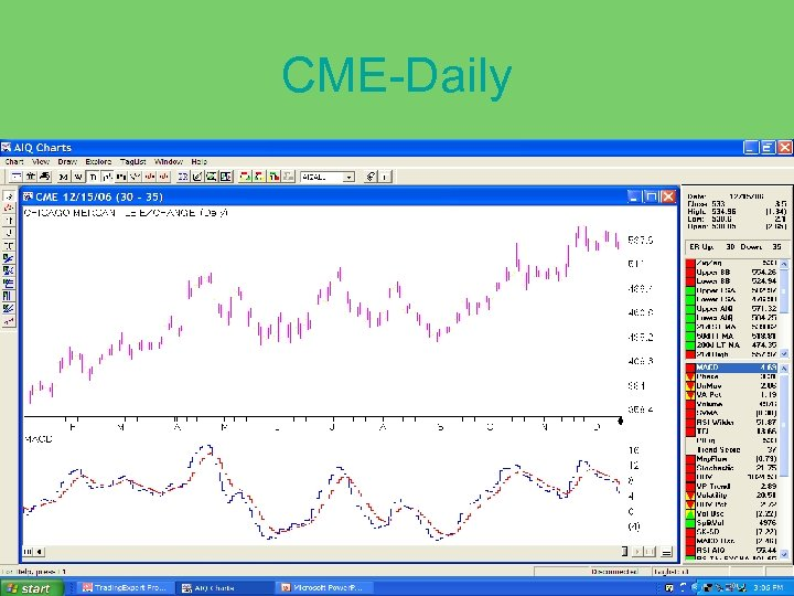 CME-Daily