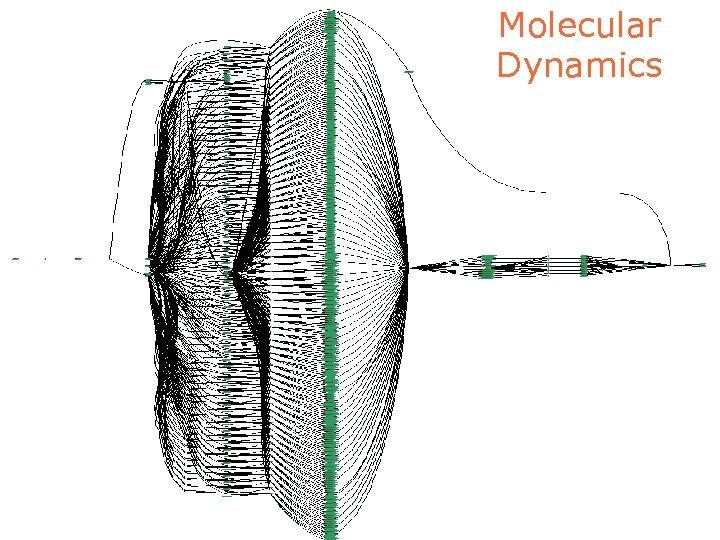 Molecular Dynamics 27