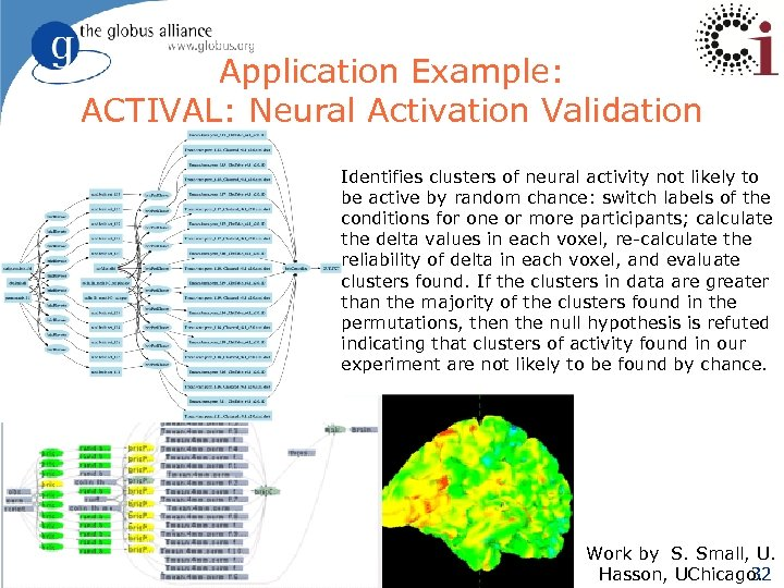 Application Example: ACTIVAL: Neural Activation Validation Identifies clusters of neural activity not likely to