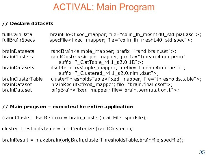 ACTIVAL: Main Program // Declare datasets full. Brain. Data full. Brain. Specs brain. File<fixed_mapper;