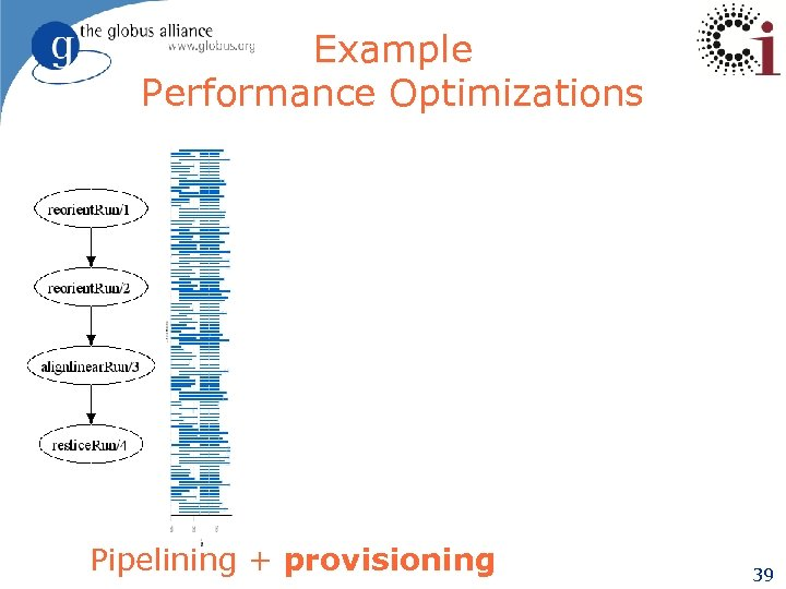 Example Performance Optimizations Pipelining + provisioning 39