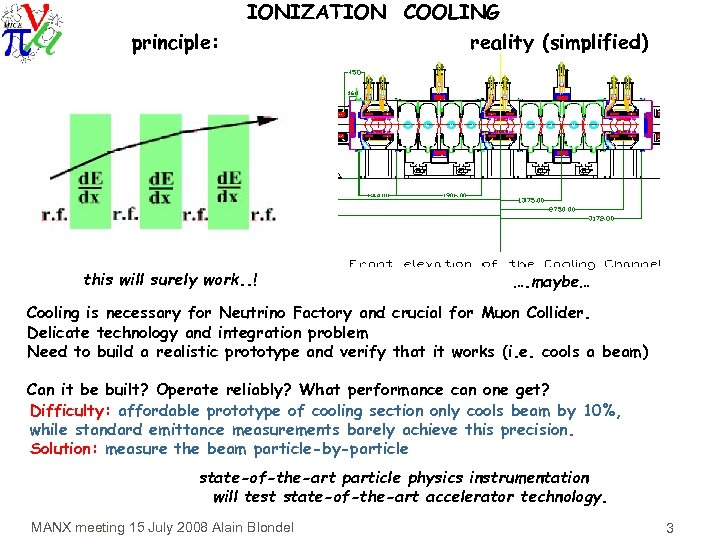 IONIZATION COOLING principle: this will surely work. . ! reality (simplified) …. maybe… Cooling