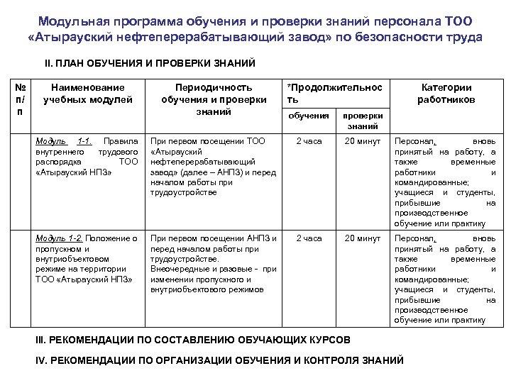 Модульная программа обучения и проверки знаний персонала ТОО «Атырауский нефтеперерабатывающий завод» по безопасности труда