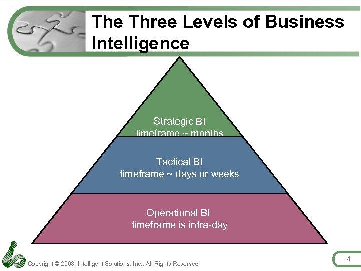 The Three Levels of Business Intelligence Strategic BI timeframe ~ months Tactical BI timeframe
