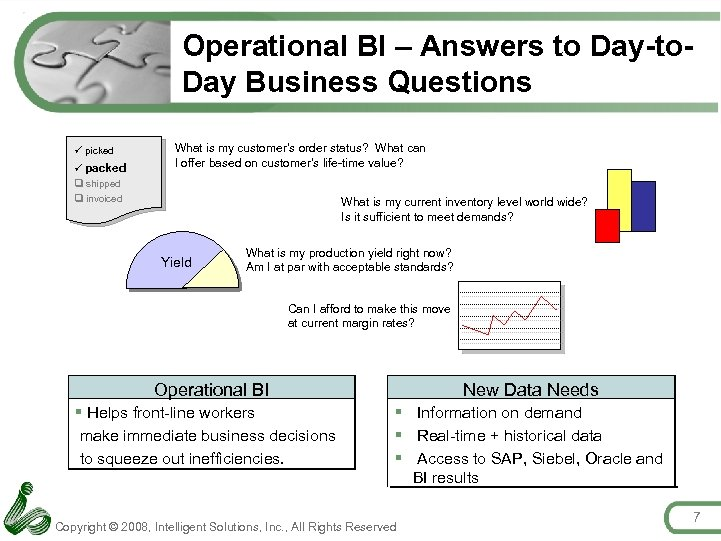 Operational BI – Answers to Day-to. Day Business Questions ü picked ü packed q
