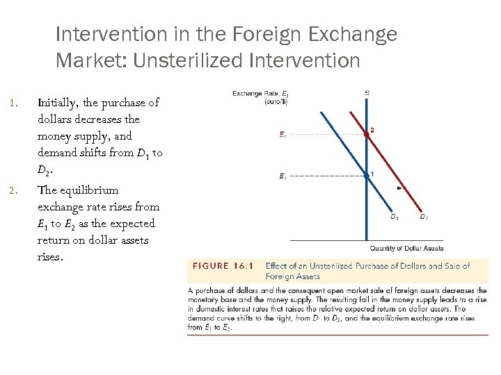 Intervention in the Foreign Exchange Market: Unsterilized Intervention 1. 2. Initially, the purchase of