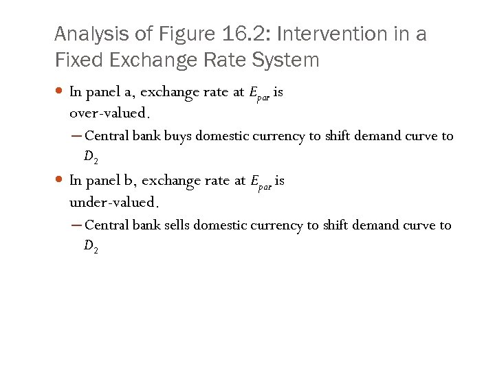 Analysis of Figure 16. 2: Intervention in a Fixed Exchange Rate System In panel