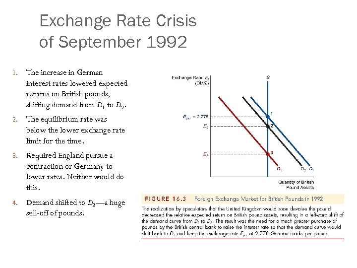 Exchange Rate Crisis of September 1992 1. The increase in German interest rates lowered