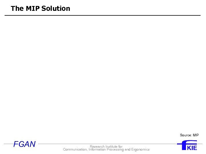 The MIP Solution Source: MIP FGAN Research Institute for Communication, Information Processing and Ergonomics