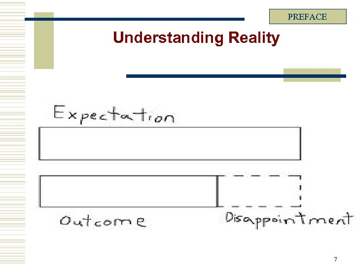 PREFACE Understanding Reality 7