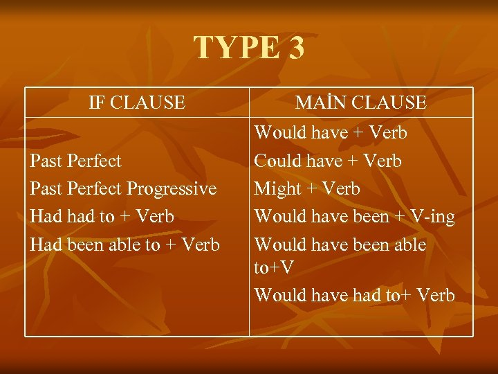 TYPE 3 IF CLAUSE Past Perfect Progressive Had had to + Verb Had been