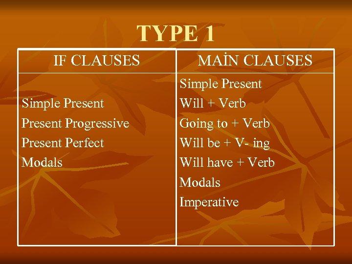 TYPE 1 IF CLAUSES Simple Present Progressive Present Perfect Modals MAİN CLAUSES Simple Present