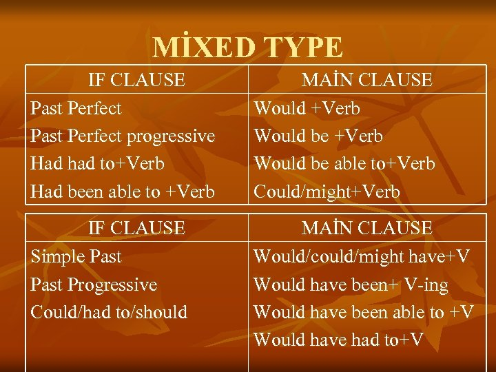 MİXED TYPE IF CLAUSE Past Perfect progressive Had had to+Verb Had been able to