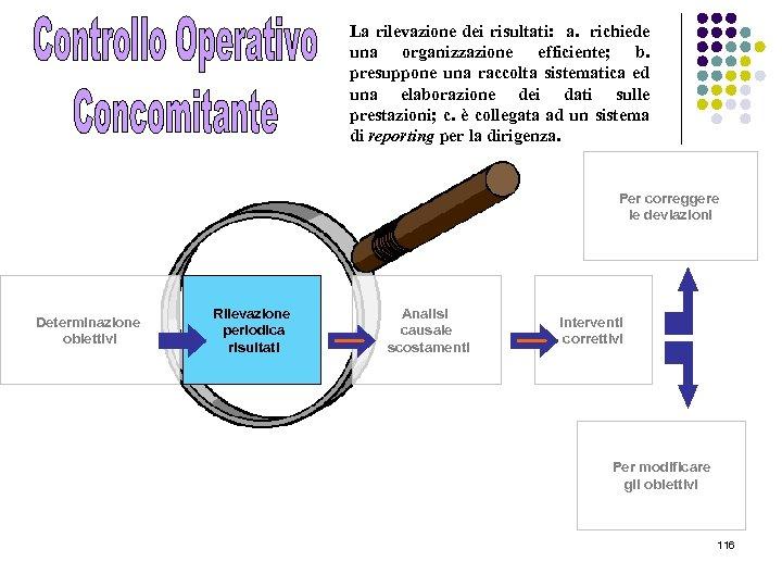 La rilevazione dei risultati: a. richiede una organizzazione efficiente; b. presuppone una raccolta sistematica