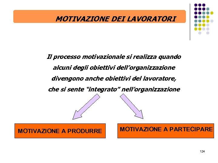 MOTIVAZIONE DEI LAVORATORI Il processo motivazionale si realizza quando alcuni degli obiettivi dell'organizzazione divengono