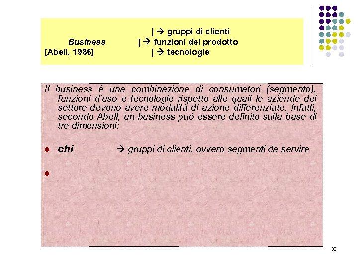 Business [Abell, 1986] | gruppi di clienti | funzioni del prodotto | tecnologie Il