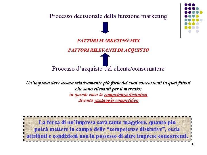 Processo decisionale della funzione marketing FATTORI MARKETING-MIX FATTORI RILEVANTI DI ACQUISTO Processo d'acquisto del