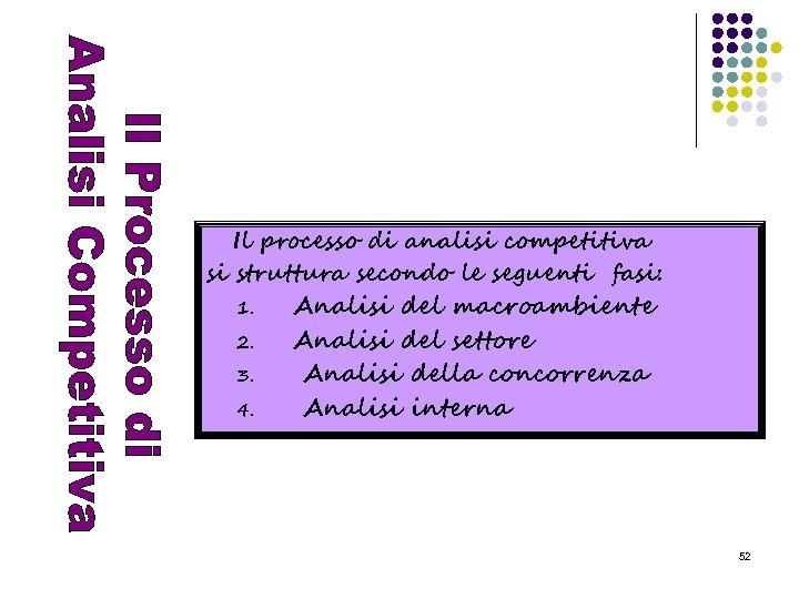 Il processo di analisi competitiva si struttura secondo le seguenti fasi: 1. Analisi del