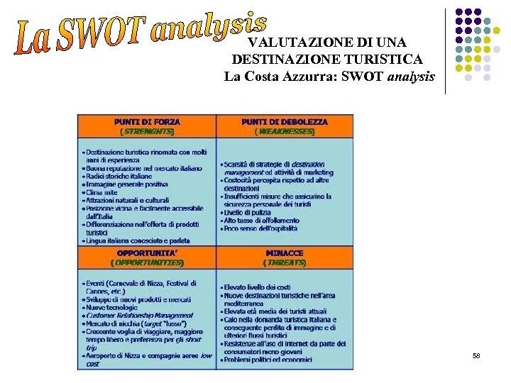 VALUTAZIONE DI UNA DESTINAZIONE TURISTICA La Costa Azzurra: SWOT analysis 58