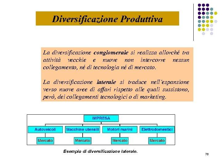 Diversificazione Produttiva La diversificazione conglomerale si realizza allorché tra attività vecchie e nuove non