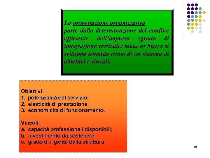 La progettazione organizzativa parte dalla determinazione del confine efficiente dell'impresa (grado di integrazione verticale: