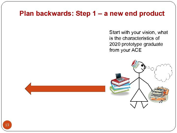 Plan backwards: Step 1 – a new end product Start with your vision, what