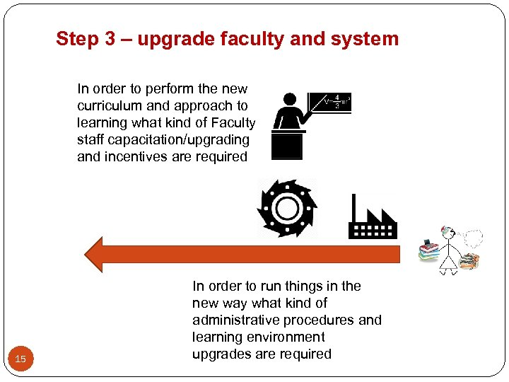 Step 3 – upgrade faculty and system In order to perform the new curriculum