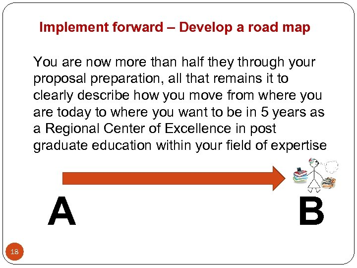 Implement forward – Develop a road map You are now more than half they