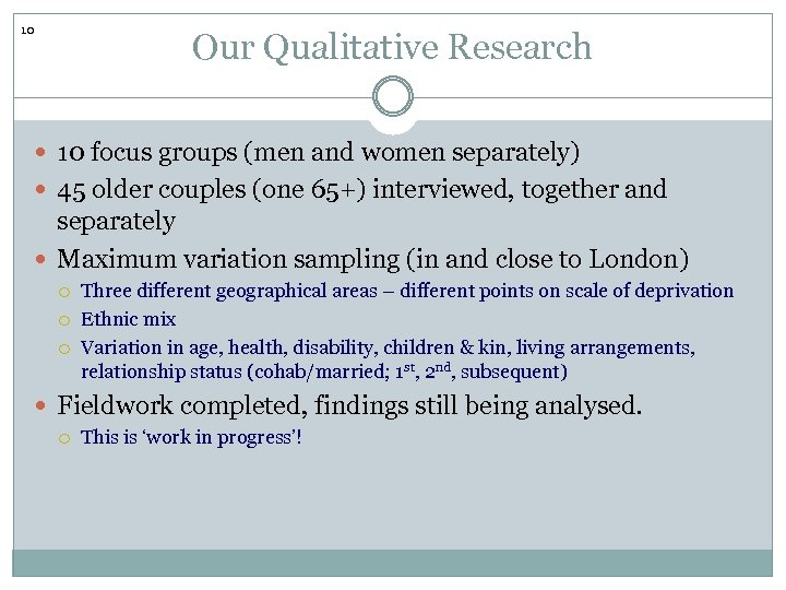 10 Our Qualitative Research 10 focus groups (men and women separately) 45 older couples