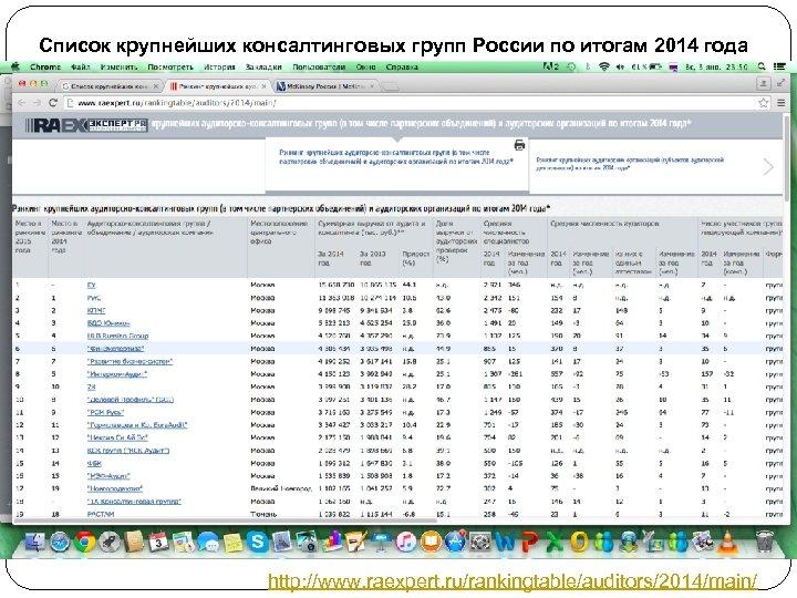 Список крупнейших консалтинговых групп России по итогам 2014 года http: //www. raexpert. ru/rankingtable/auditors/2014/main/