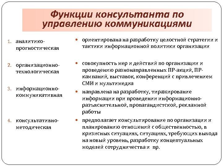 Функции консультанта по управлению коммуникациями 1. аналитико прогностическая 2. организационно технологическая 3. информационно коммуникативная