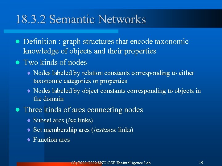 18. 3. 2 Semantic Networks Definition : graph structures that encode taxonomic knowledge of