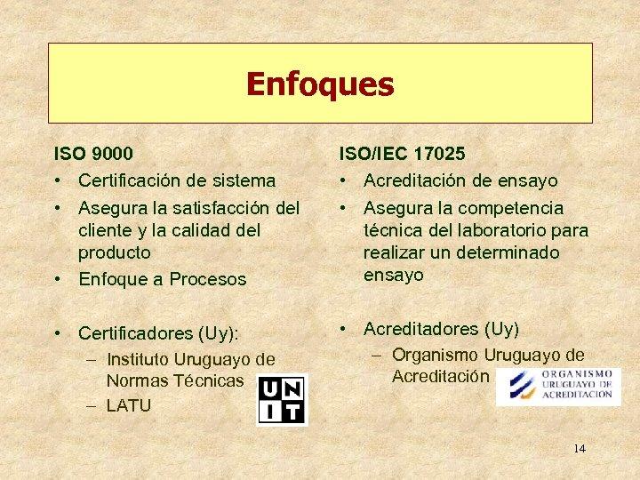 Enfoques ISO 9000 • Certificación de sistema • Asegura la satisfacción del cliente y