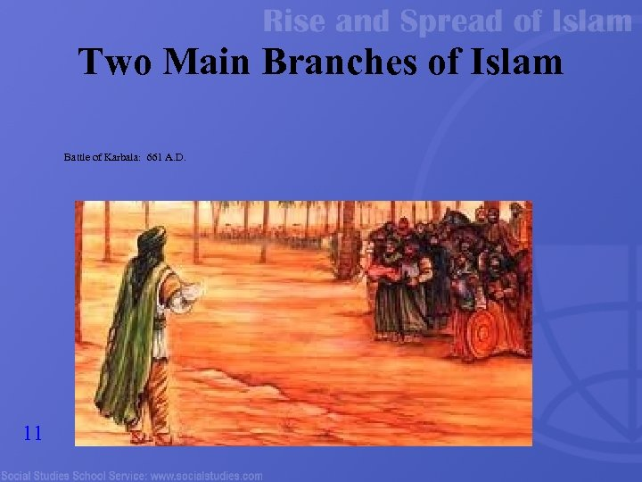 Two Main Branches of Islam Battle of Karbala: 661 A. D. 11
