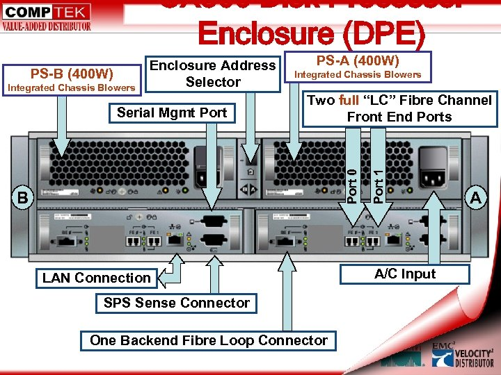 "CX 300 Disk Processor Enclosure (DPE) Integrated Chassis Blowers Two full ""LC"" Fibre Channel"
