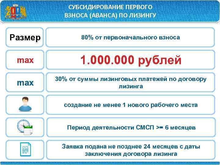 СУБСИДИРОВАНИЕ ПЕРВОГО ВЗНОСА (АВАНСА) ПО ЛИЗИНГУ 5 Размер 80% от первоначального взноса max 1.