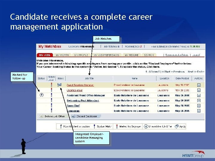 Candidate receives a complete career management application Job Matches Marked for follow-up Integrated Employercandidate