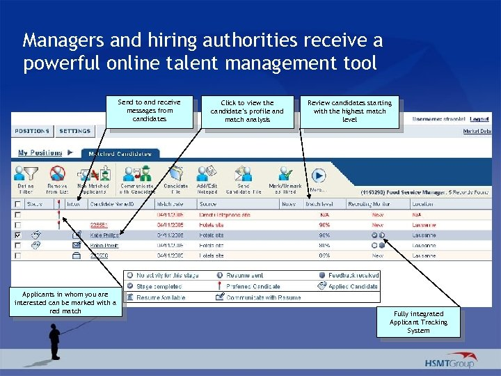 Managers and hiring authorities receive a powerful online talent management tool Send to and