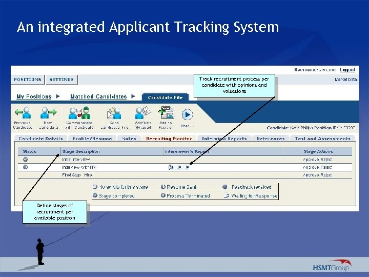 An integrated Applicant Tracking System Track recruitment process per candidate with opinions and valuations