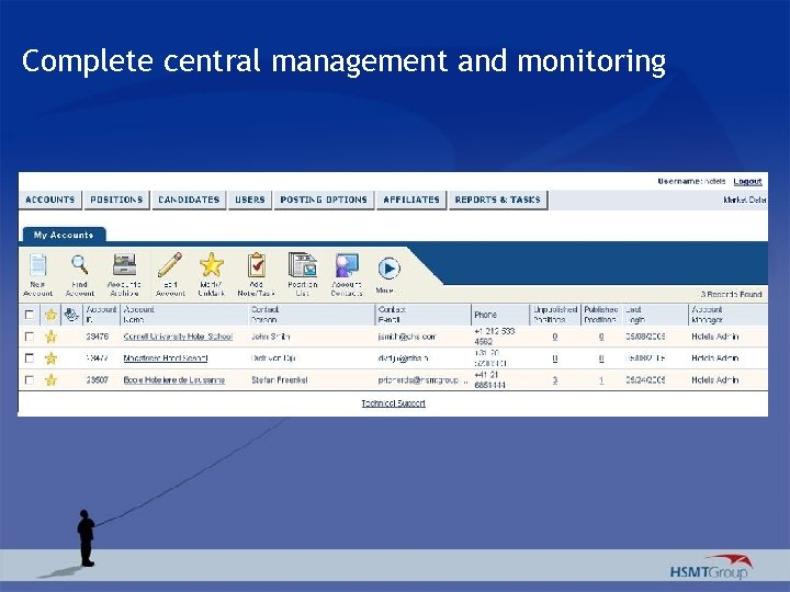 Complete central management and monitoring