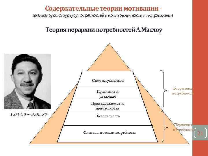 Содержательные теории мотивации анализируют структуру потребностей и мотивов личности и их проявление Теория иерархии