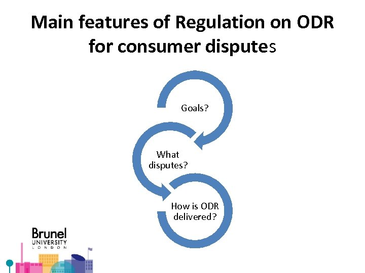 Main features of Regulation on ODR for consumer disputes Goals? What disputes? How is