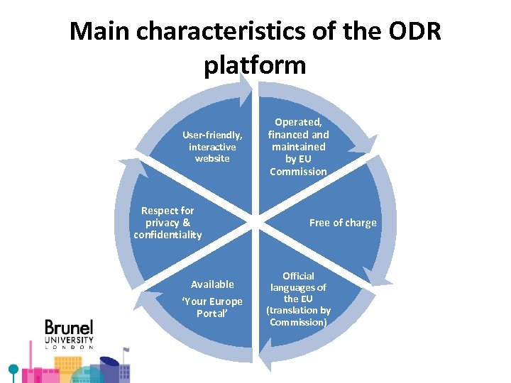 Main characteristics of the ODR platform User-friendly, interactive website Respect for privacy & confidentiality