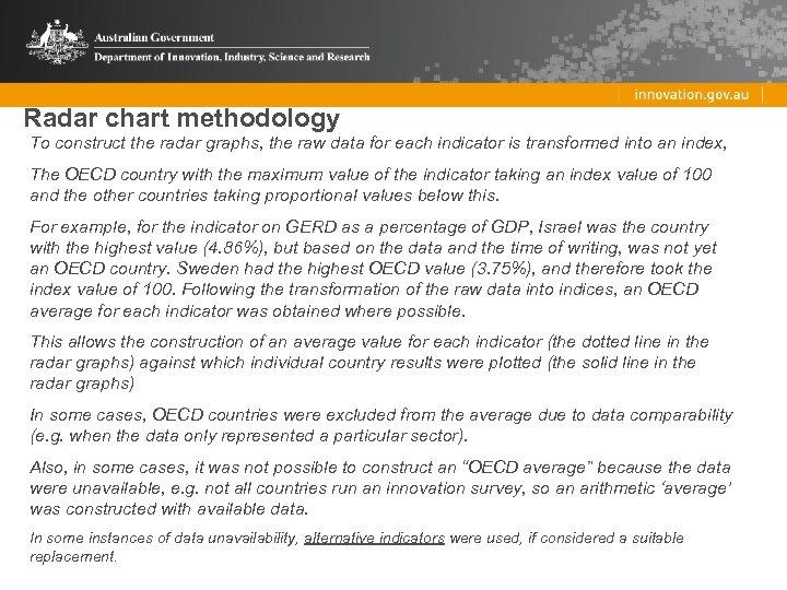 Radar chart methodology To construct the radar graphs, the raw data for each indicator