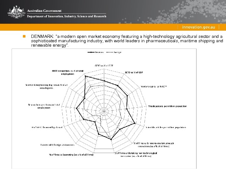 """n DENMARK: """"a modern open market economy featuring a high-technology agricultural sector and a"""