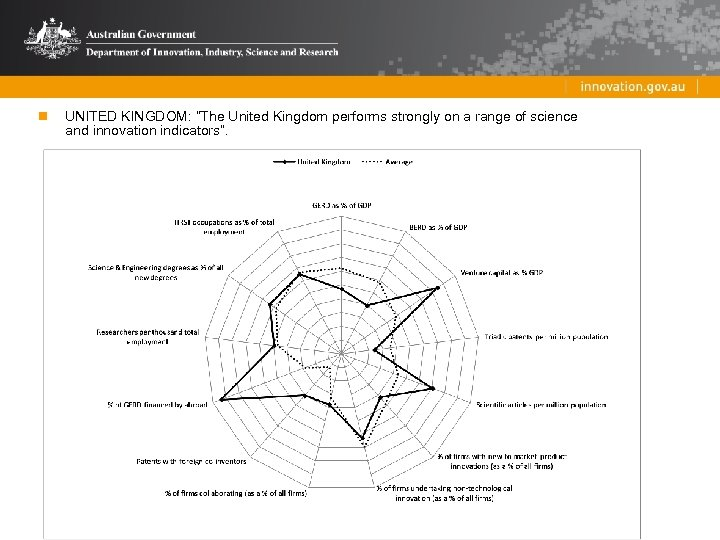 """n UNITED KINGDOM: """"The United Kingdom performs strongly on a range of science and"""