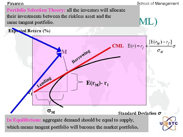 School of Management Finance Portfolio Selection Theory: all the investors will allocate their investments