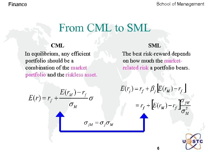 School of Management Finance From CML to SML CML In equilibrium, any efficient portfolio