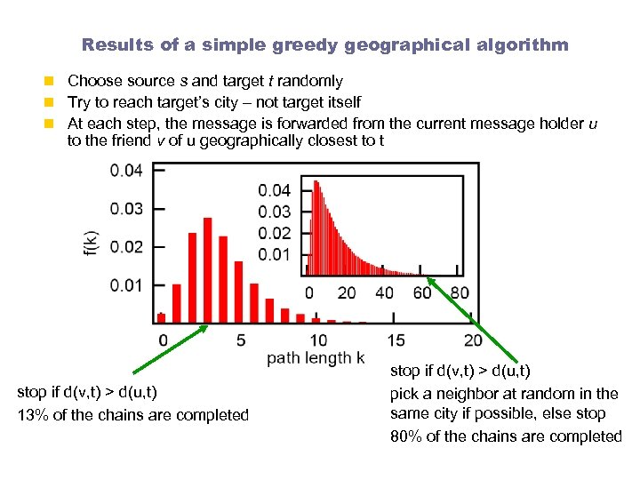 Results of a simple greedy geographical algorithm n Choose source s and target t