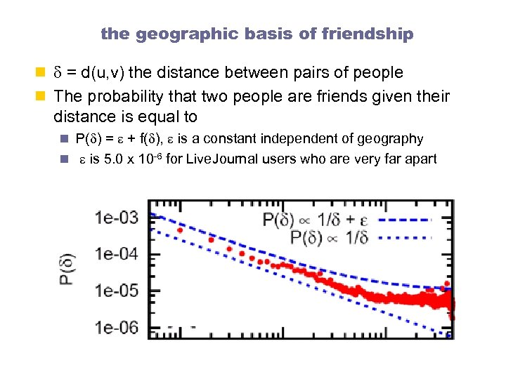 the geographic basis of friendship n d = d(u, v) the distance between pairs